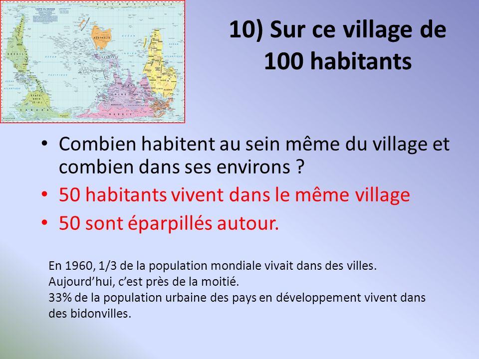10) Sur ce village de 100 habitants Combien habitent au sein même du village et combien dans ses environs .