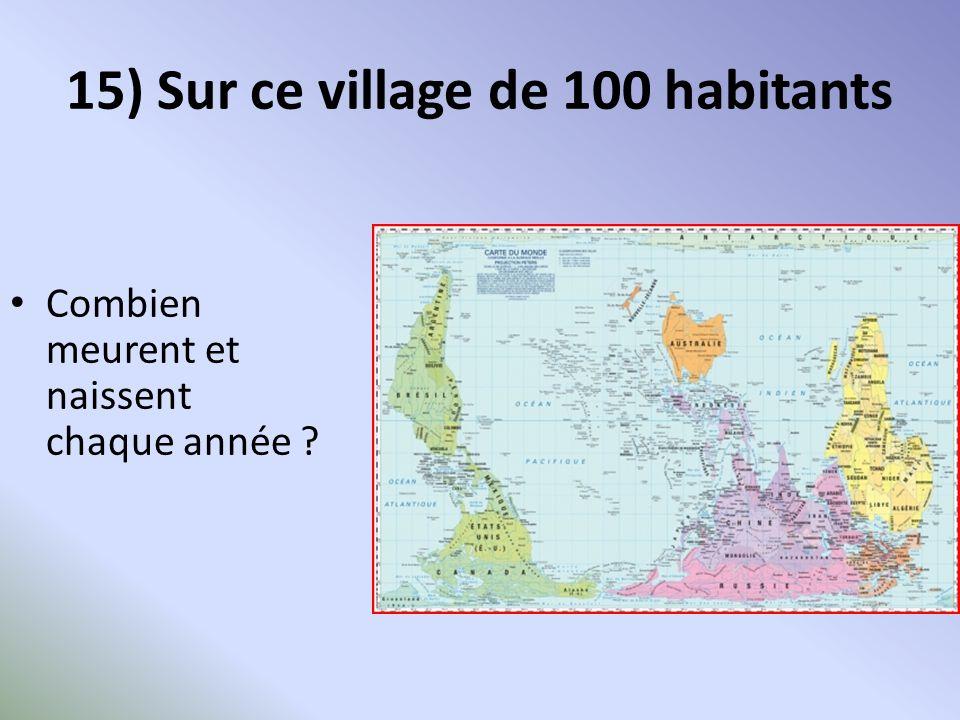15) Sur ce village de 100 habitants Combien meurent et naissent chaque année