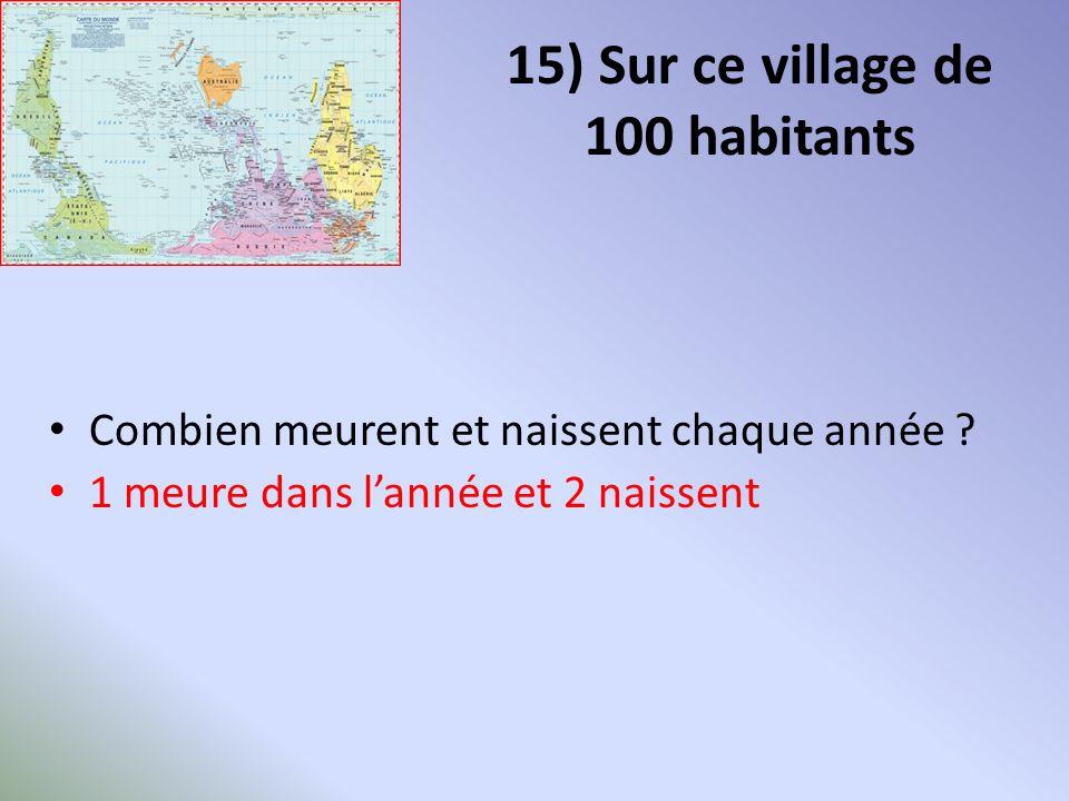 15) Sur ce village de 100 habitants Combien meurent et naissent chaque année .