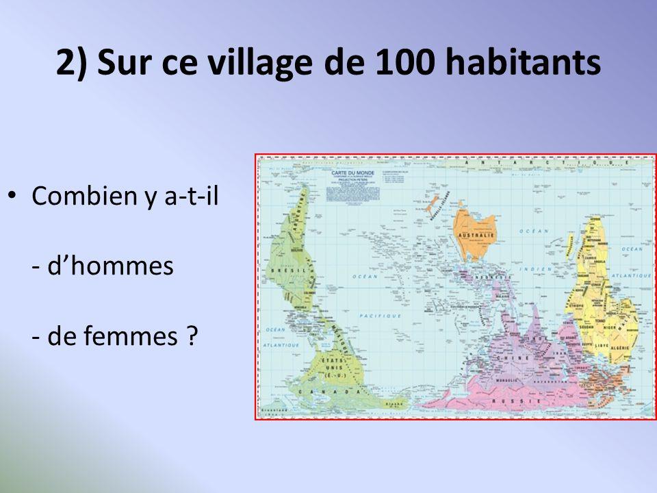 2) Sur ce village de 100 habitants Combien y a-t-il - dhommes - de femmes