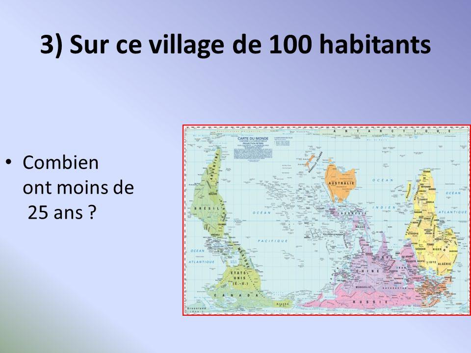 3) Sur ce village de 100 habitants Combien ont moins de 25 ans