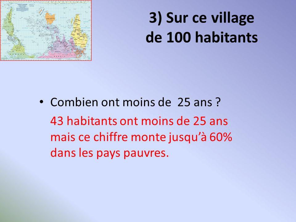 3) Sur ce village de 100 habitants Combien ont moins de 25 ans .