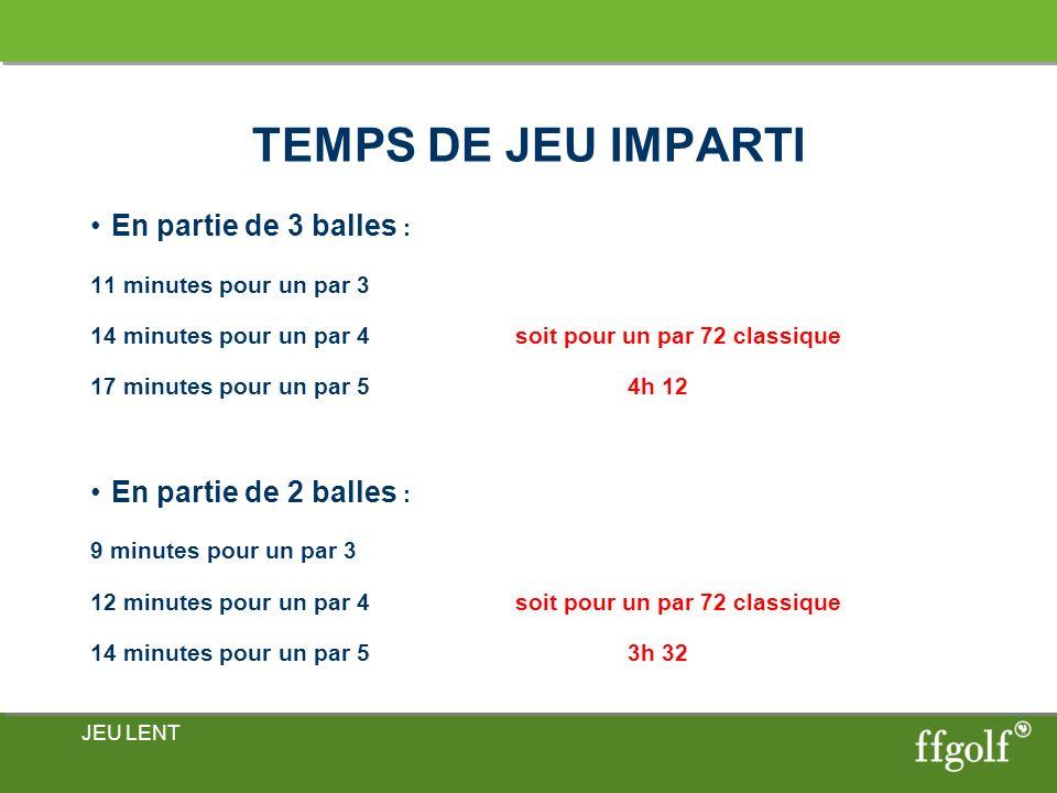 TEMPS DE JEU IMPARTI En partie de 3 balles : 11 minutes pour un par 3 14 minutes pour un par 4 soit pour un par 72 classique 17 minutes pour un par 5