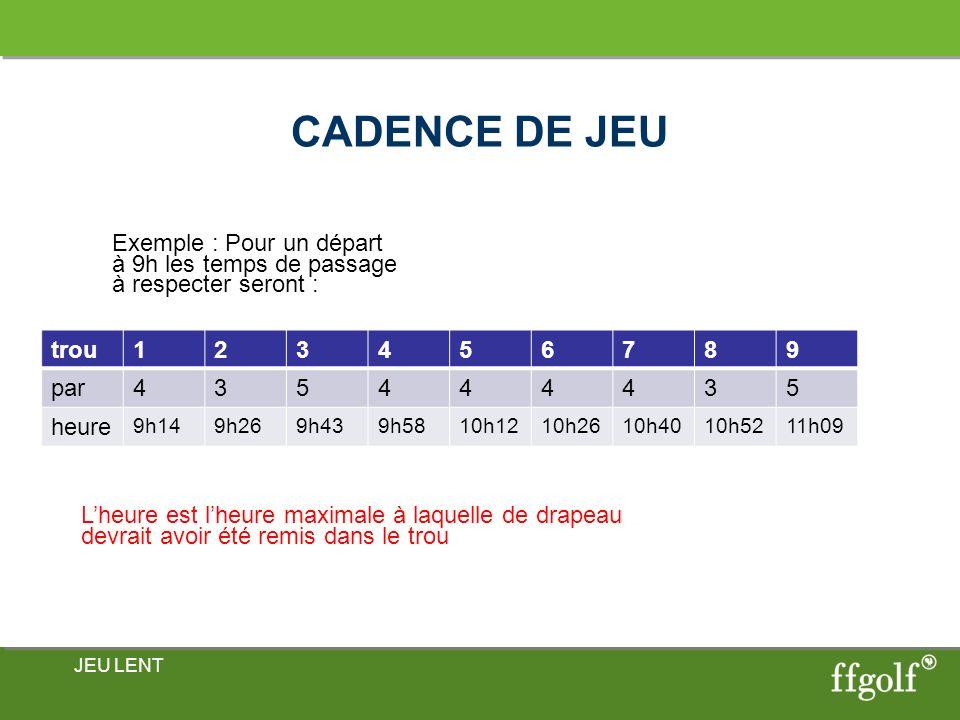CADENCE DE JEU trou123456789 par435444435 heure 9h149h269h439h5810h1210h2610h4010h5211h09 JEU LENT Exemple : Pour un départ à 9h les temps de passage