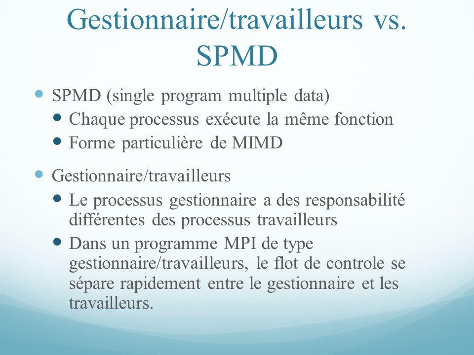 Gestionnaire/travailleurs vs. SPMD SPMD (single program multiple data) Chaque processus exécute la même fonction Forme particulière de MIMD Gestionnai