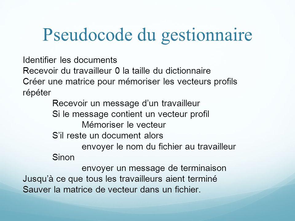 Pseudocode du gestionnaire Identifier les documents Recevoir du travailleur 0 la taille du dictionnaire Créer une matrice pour mémoriser les vecteurs
