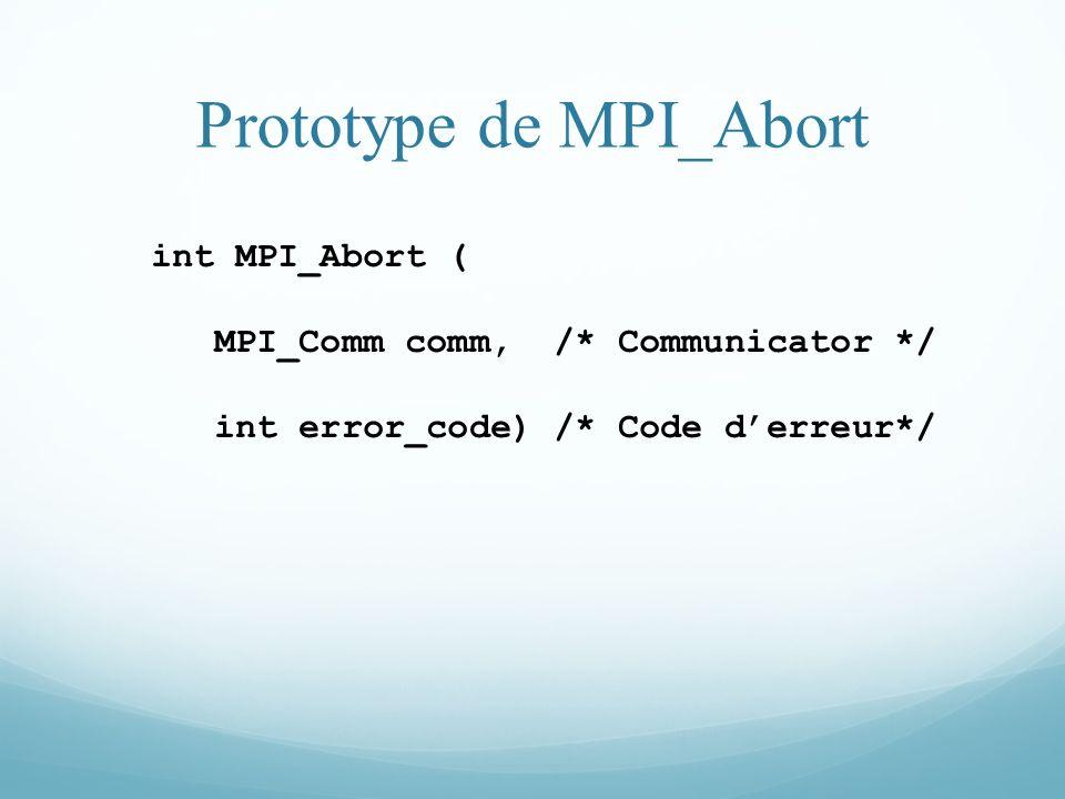 Prototype de MPI_Abort int MPI_Abort ( MPI_Comm comm, /* Communicator */ int error_code) /* Code derreur*/