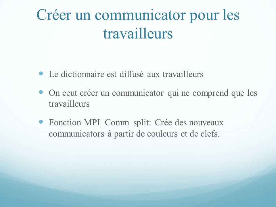 Créer un communicator pour les travailleurs Le dictionnaire est diffusé aux travailleurs On ceut créer un communicator qui ne comprend que les travail