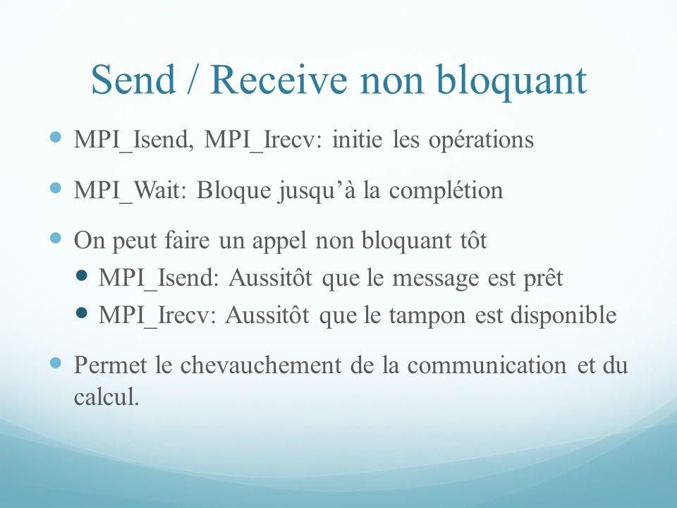 Send / Receive non bloquant MPI_Isend, MPI_Irecv: initie les opérations MPI_Wait: Bloque jusquà la complétion On peut faire un appel non bloquant tôt