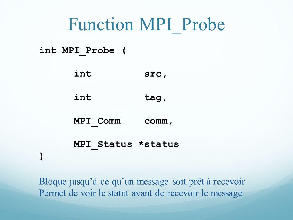 Function MPI_Probe int MPI_Probe ( int src, int tag, MPI_Comm comm, MPI_Status *status ) Bloque jusquà ce quun message soit prêt à recevoir Permet de