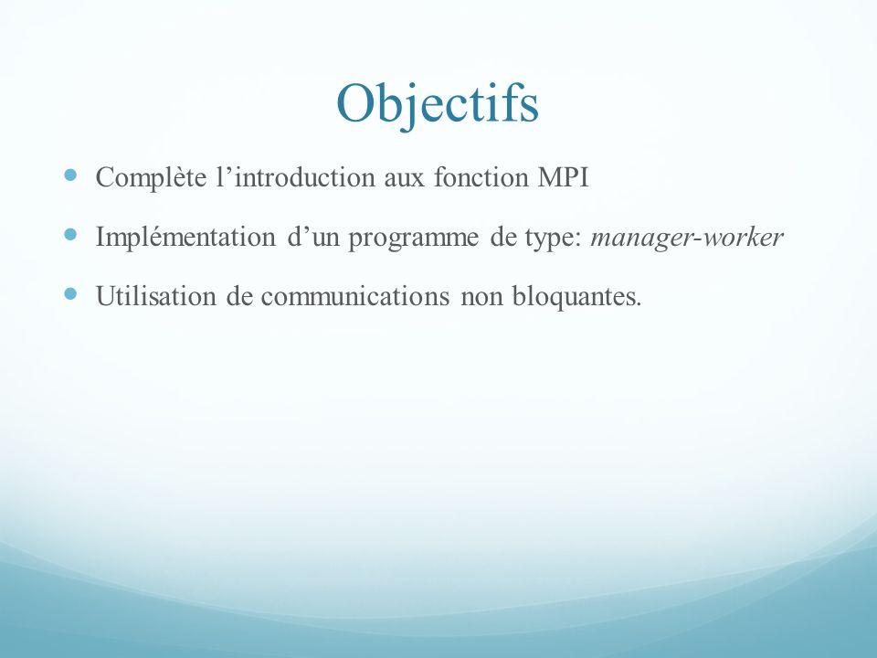 Objectifs Complète lintroduction aux fonction MPI Implémentation dun programme de type: manager-worker Utilisation de communications non bloquantes.