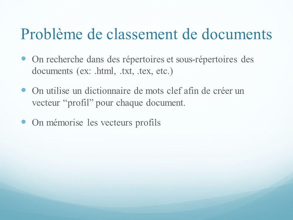 Problème de classement de documents On recherche dans des répertoires et sous-répertoires des documents (ex:.html,.txt,.tex, etc.) On utilise un dicti