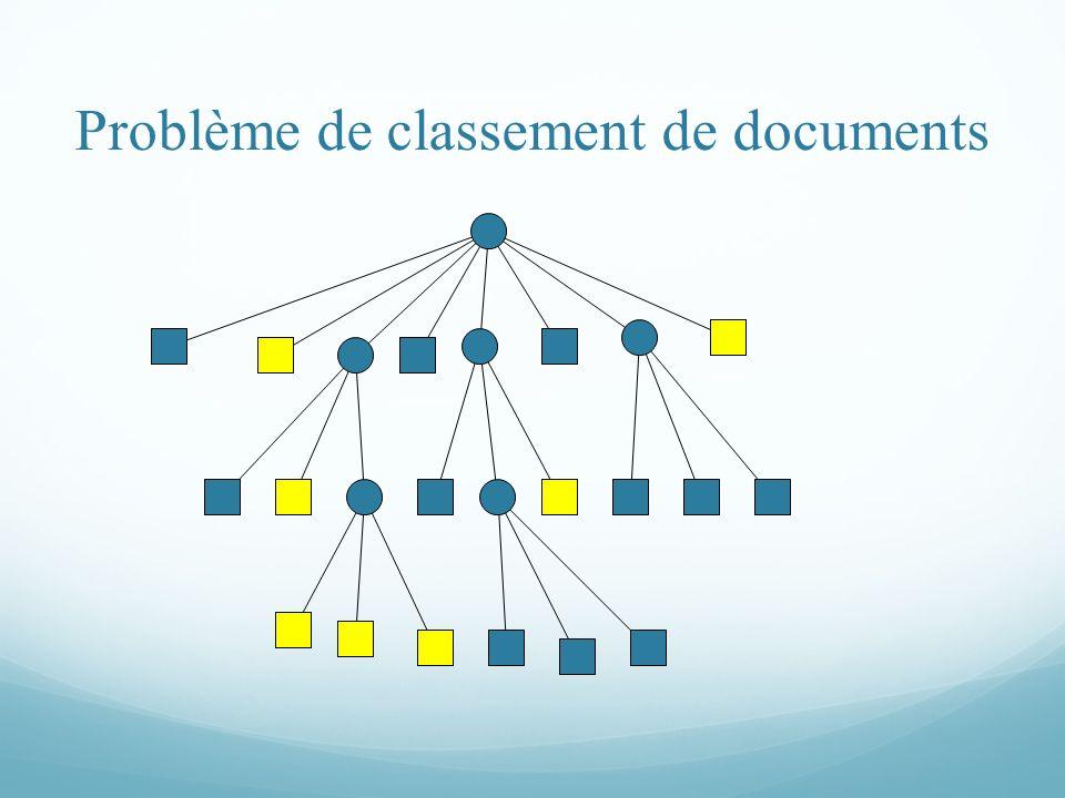 Problème de classement de documents