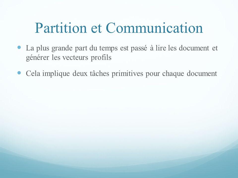 Partition et Communication La plus grande part du temps est passé à lire les document et générer les vecteurs profils Cela implique deux tâches primit