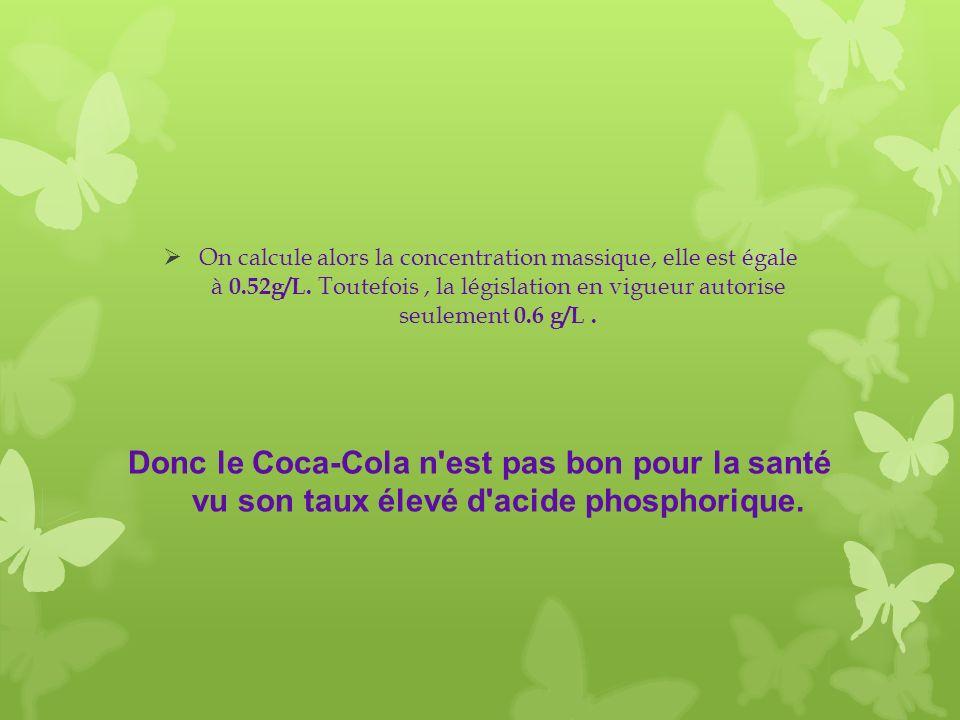 On calcule alors la concentration massique, elle est égale à 0.52g/L. Toutefois, la législation en vigueur autorise seulement 0.6 g/L. Donc le Coca-Co