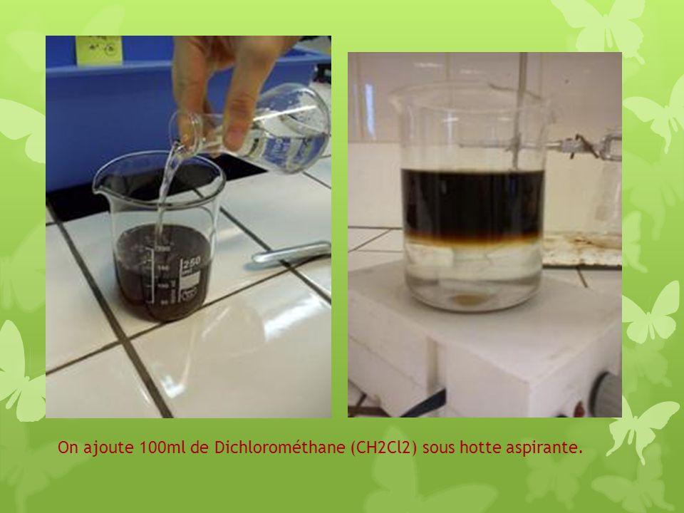On ajoute 100ml de Dichlorométhane (CH2Cl2) sous hotte aspirante.