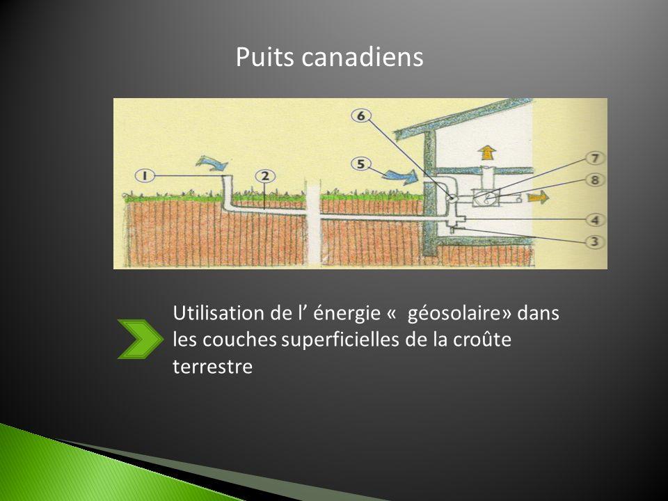 Puits canadiens Utilisation de l énergie « géosolaire» dans les couches superficielles de la croûte terrestre