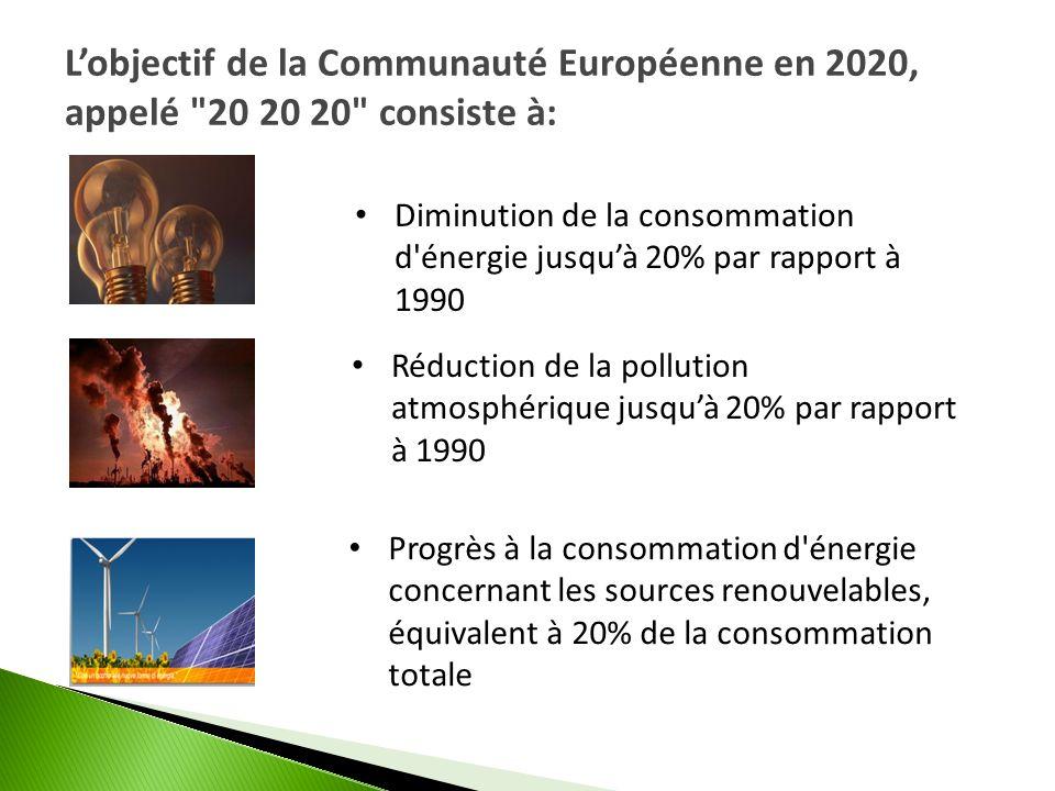 Lobjectif de la Communauté Européenne en 2020, appelé
