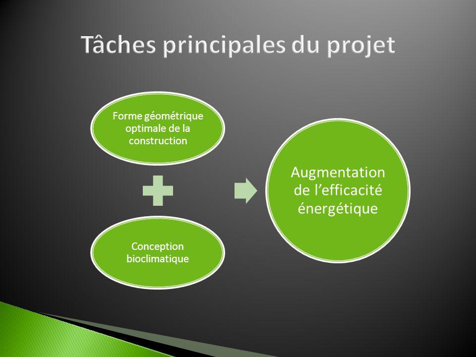 Forme géométrique optimale de la construction Conception bioclimatique Augmentation de lefficacité énergétique