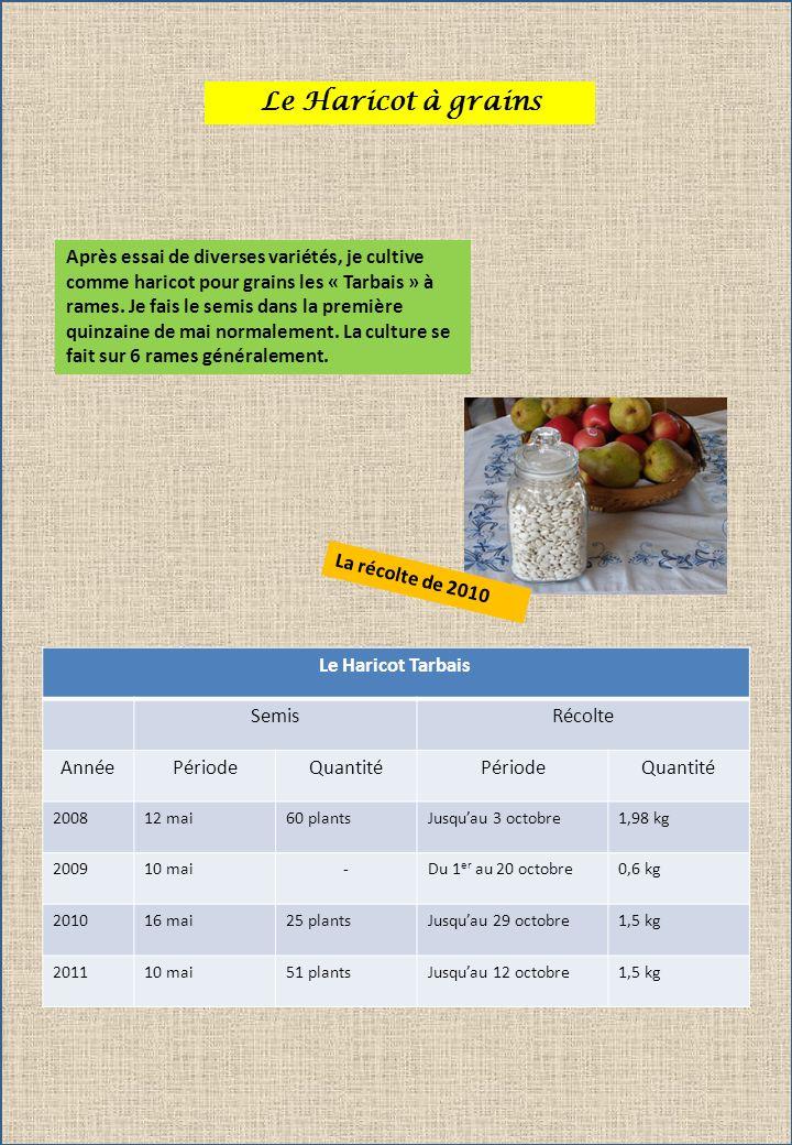 Le Haricot à grains Le Haricot Tarbais SemisRécolte AnnéePériodeQuantitéPériodeQuantité 200812 mai60 plantsJusquau 3 octobre1,98 kg 200910 mai-Du 1 er au 20 octobre0,6 kg 201016 mai25 plantsJusquau 29 octobre1,5 kg 201110 mai51 plantsJusquau 12 octobre1,5 kg Après essai de diverses variétés, je cultive comme haricot pour grains les « Tarbais » à rames.