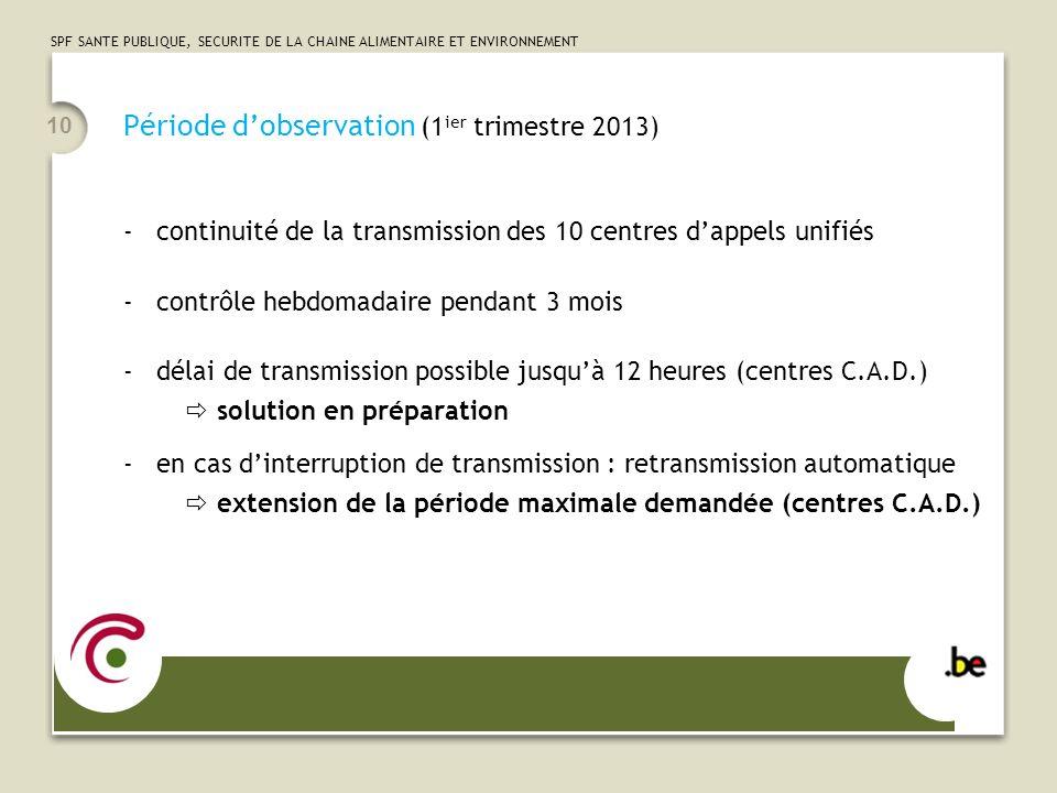 SPF SANTE PUBLIQUE, SECURITE DE LA CHAINE ALIMENTAIRE ET ENVIRONNEMENT 10 Période dobservation (1 ier trimestre 2013) - continuité de la transmission