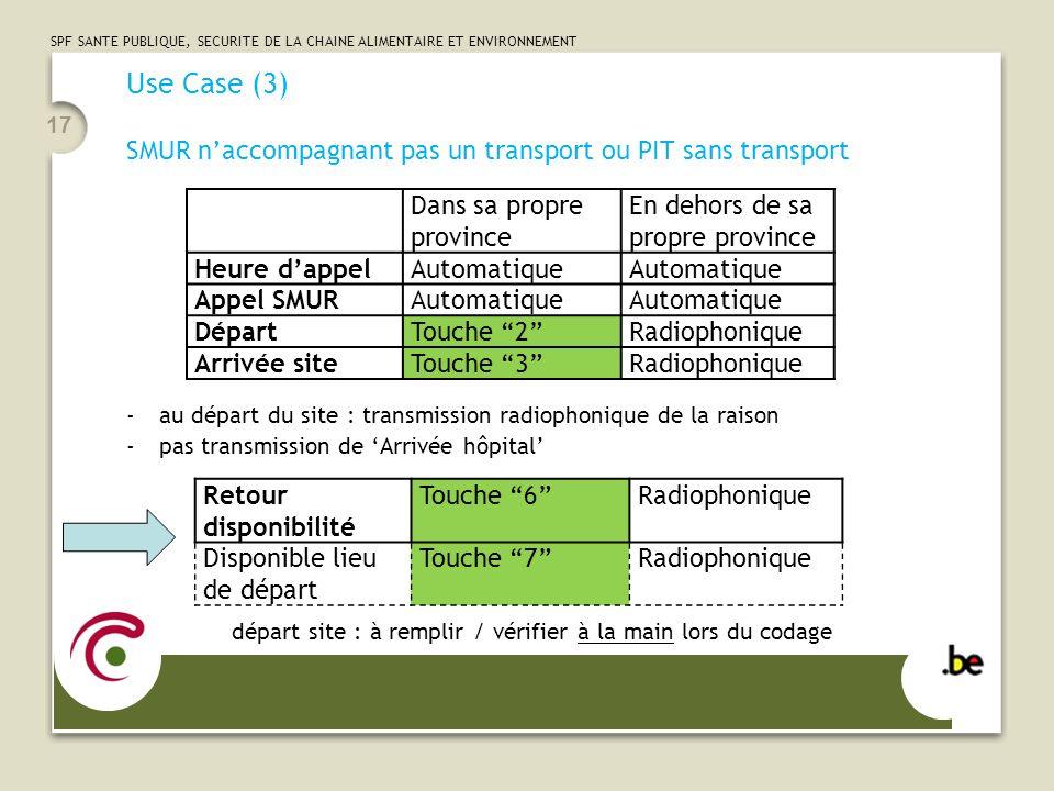 SPF SANTE PUBLIQUE, SECURITE DE LA CHAINE ALIMENTAIRE ET ENVIRONNEMENT 17 Use Case (3) SMUR naccompagnant pas un transport ou PIT sans transport -au d