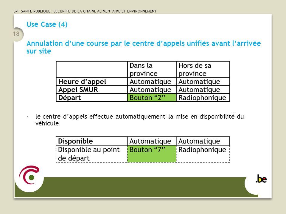 SPF SANTE PUBLIQUE, SECURITE DE LA CHAINE ALIMENTAIRE ET ENVIRONNEMENT 18 Use Case (4) Annulation dune course par le centre dappels unifiés avant larr