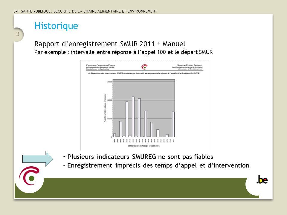 SPF SANTE PUBLIQUE, SECURITE DE LA CHAINE ALIMENTAIRE ET ENVIRONNEMENT 3 Historique Rapport denregistrement SMUR 2011 + Manuel Par exemple : intervall