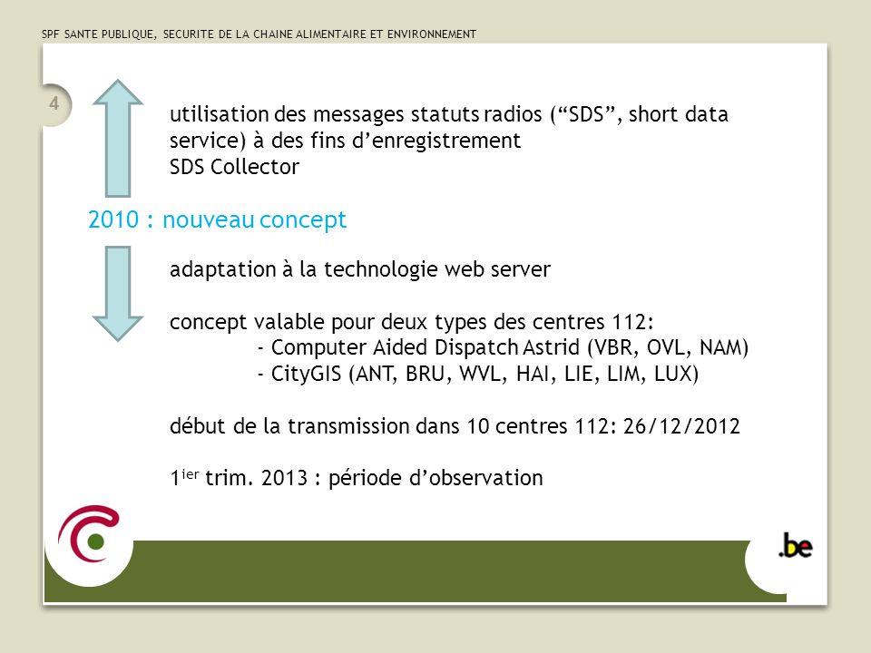 SPF SANTE PUBLIQUE, SECURITE DE LA CHAINE ALIMENTAIRE ET ENVIRONNEMENT 2010 : nouveau concept 4 utilisation des messages statuts radios (SDS, short da