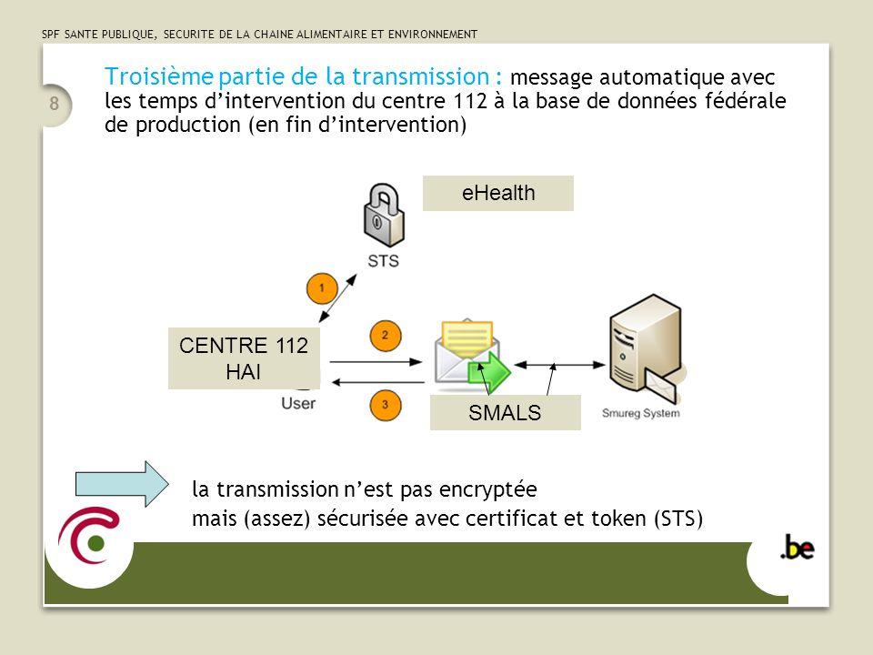 SPF SANTE PUBLIQUE, SECURITE DE LA CHAINE ALIMENTAIRE ET ENVIRONNEMENT 8 Troisième partie de la transmission : message automatique avec les temps dint