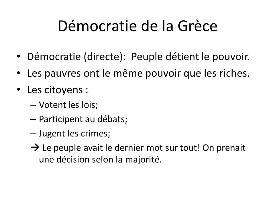 Démocratie de la Grèce Démocratie (directe): Peuple détient le pouvoir. Les pauvres ont le même pouvoir que les riches. Les citoyens : – Votent les lo
