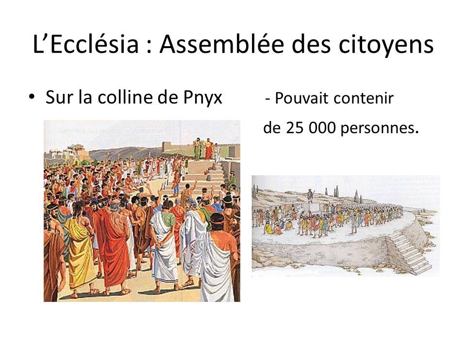 LEcclésia : Assemblée des citoyens Sur la colline de Pnyx - Pouvait contenir de 25 000 personnes.