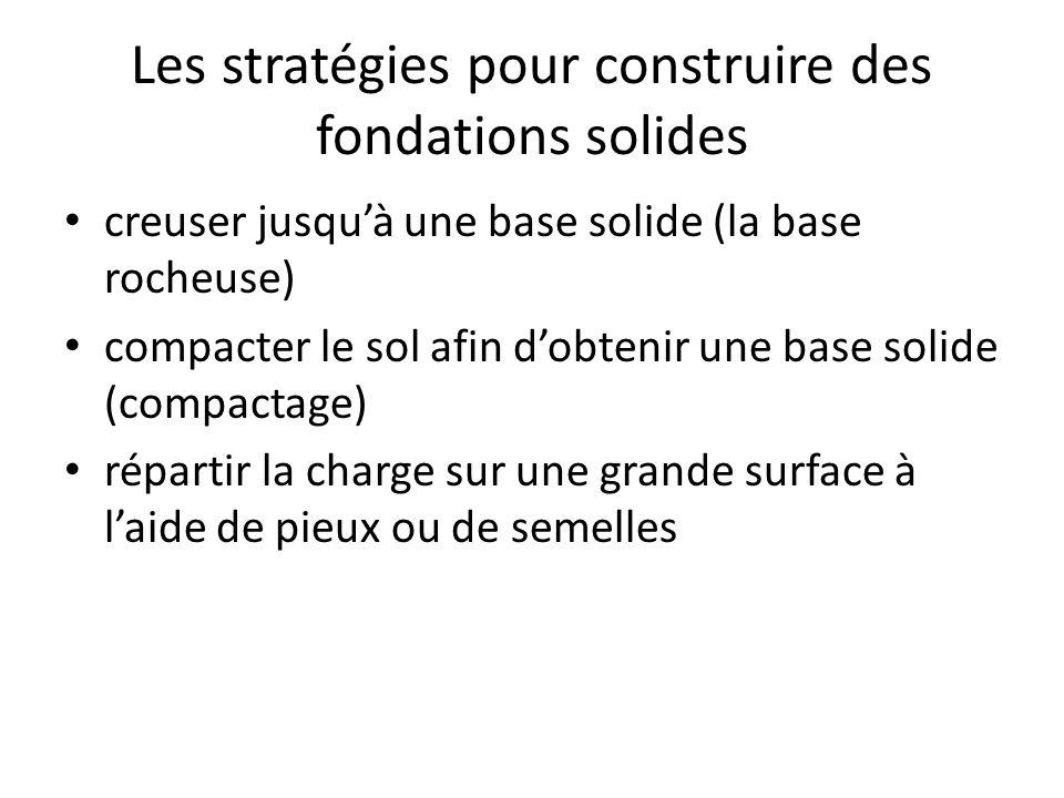 Les stratégies pour construire des fondations solides creuser jusquà une base solide (la base rocheuse) compacter le sol afin dobtenir une base solide (compactage) répartir la charge sur une grande surface à laide de pieux ou de semelles