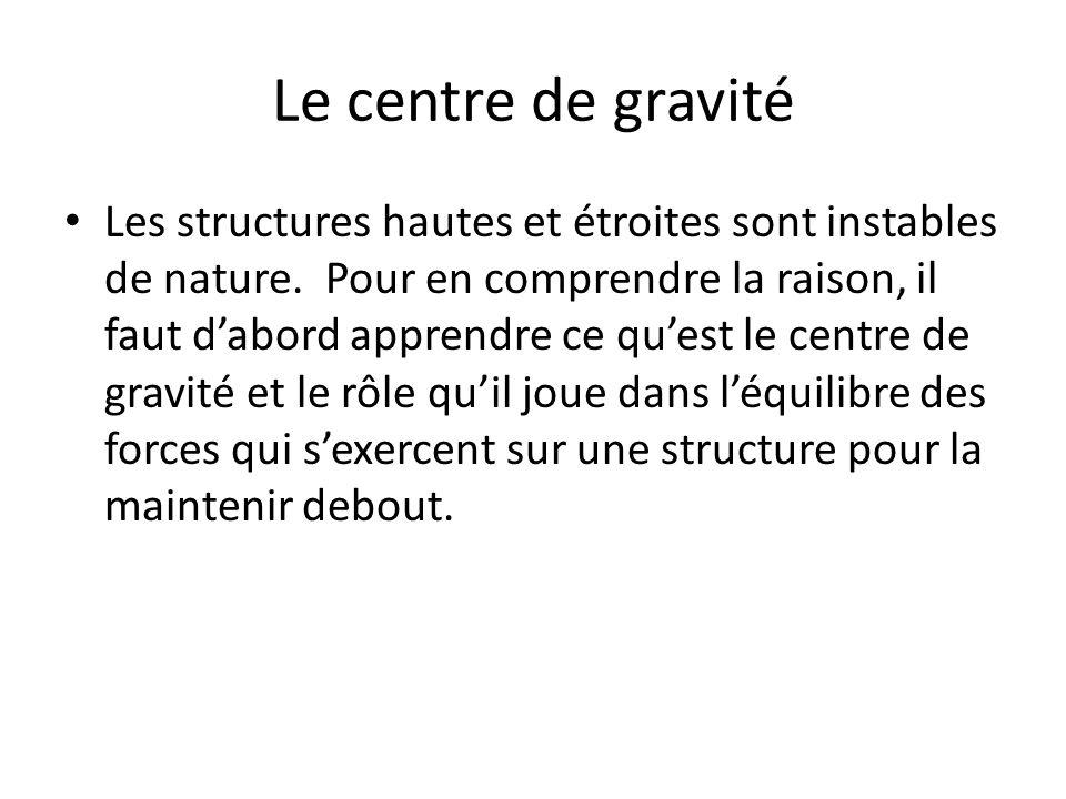 Le centre de gravité Les structures hautes et étroites sont instables de nature.