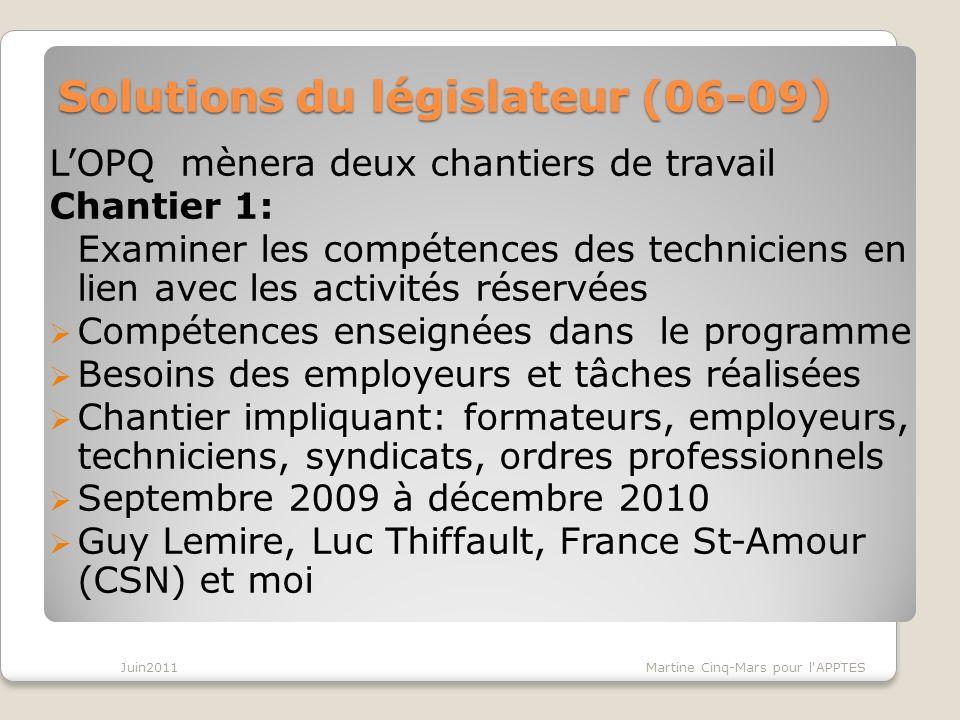 Solutions du législateur (06-09) LOPQ mènera deux chantiers de travail Chantier 1: Examiner les compétences des techniciens en lien avec les activités réservées Compétences enseignées dans le programme Besoins des employeurs et tâches réalisées Chantier impliquant: formateurs, employeurs, techniciens, syndicats, ordres professionnels Septembre 2009 à décembre 2010 Guy Lemire, Luc Thiffault, France St-Amour (CSN) et moi Juin2011Martine Cinq-Mars pour l APPTES