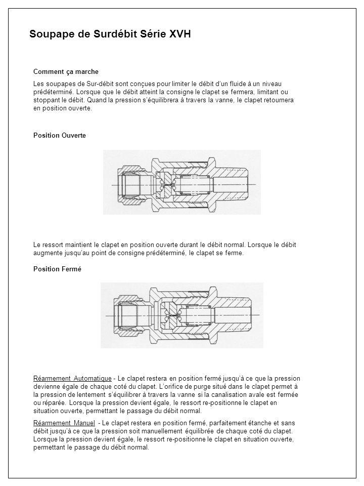 Soupape de Surdébit Série XVH Comment ça marche Les soupapes de Sur-débit sont conçues pour limiter le débit dun fluide à un niveau prédéterminé. Lors