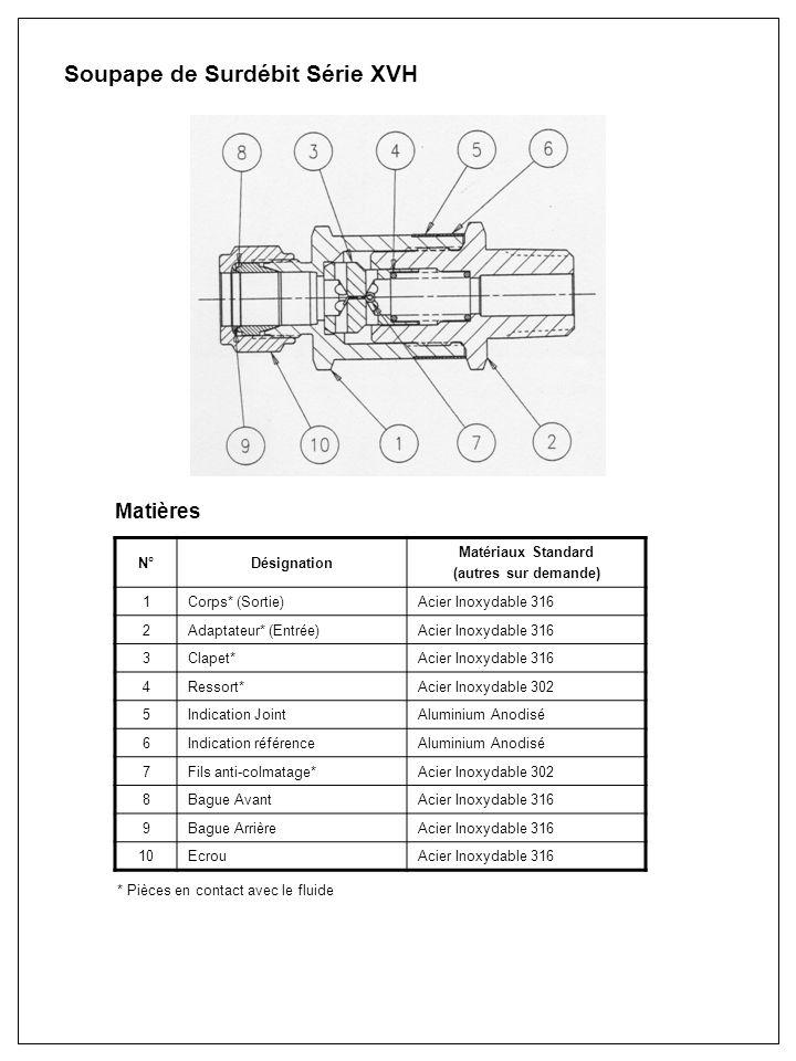 Soupape de Surdébit Série XVH Matières N°Désignation Matériaux Standard (autres sur demande) 1Corps* (Sortie)Acier Inoxydable 316 2Adaptateur* (Entrée