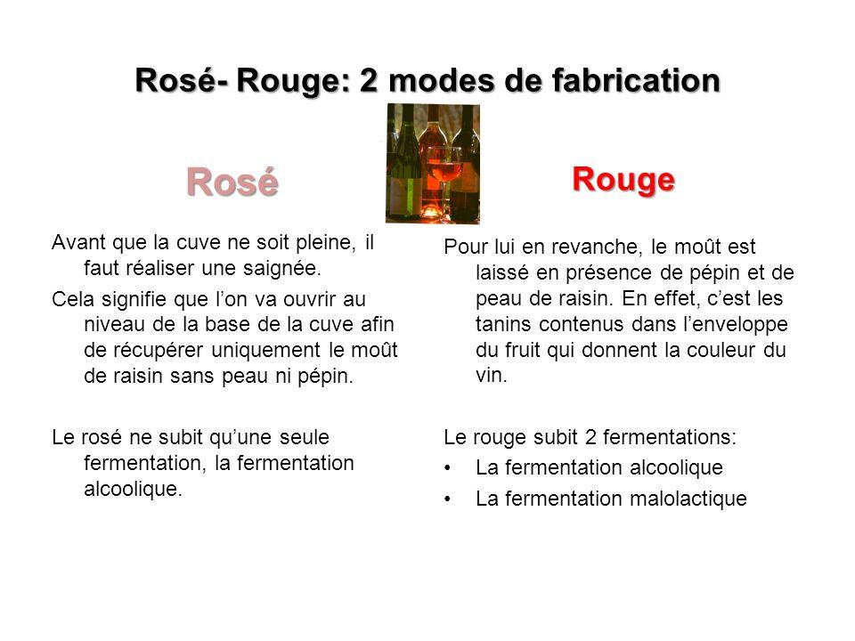 Rosé- Rouge: 2 modes de fabrication Rosé Avant que la cuve ne soit pleine, il faut réaliser une saignée. Cela signifie que lon va ouvrir au niveau de