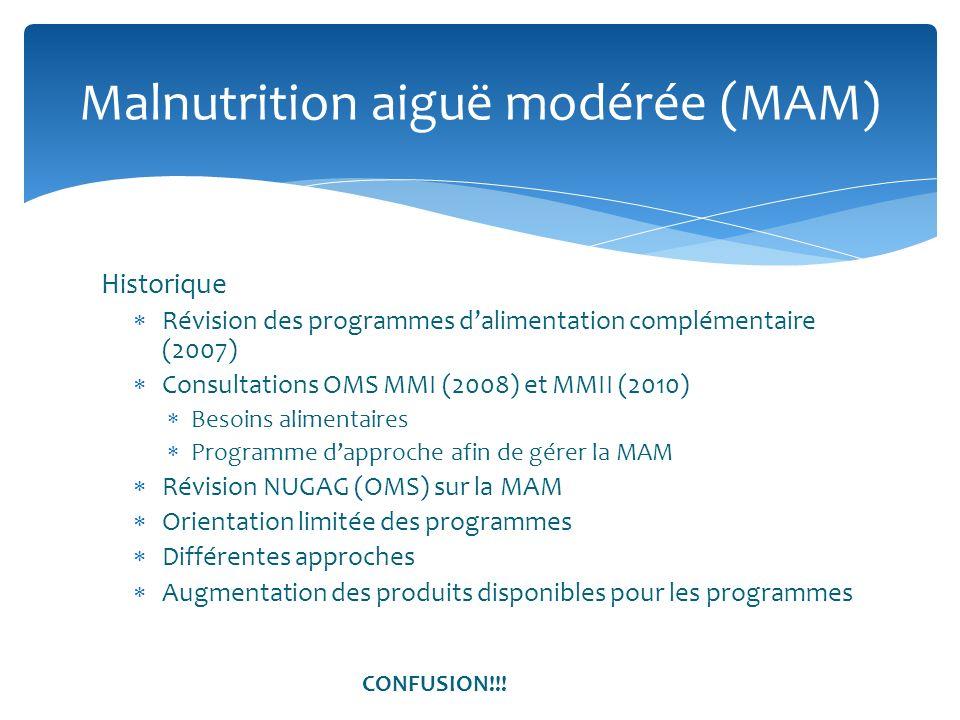 Historique Révision des programmes dalimentation complémentaire (2007) Consultations OMS MMI (2008) et MMII (2010) Besoins alimentaires Programme dapp