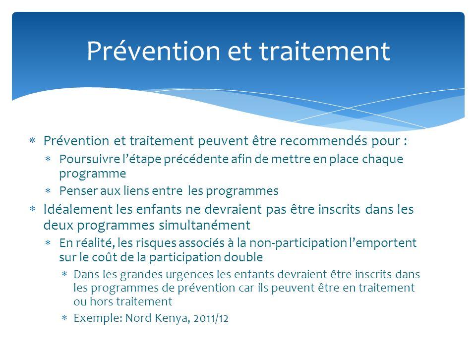 Prévention et traitement peuvent être recommendés pour : Poursuivre létape précédente afin de mettre en place chaque programme Penser aux liens entre