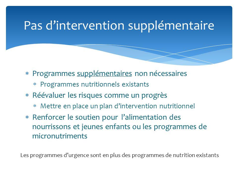 Programmes supplémentaires non nécessaires Programmes nutritionnels existants Réévaluer les risques comme un progrès Mettre en place un plan dinterven