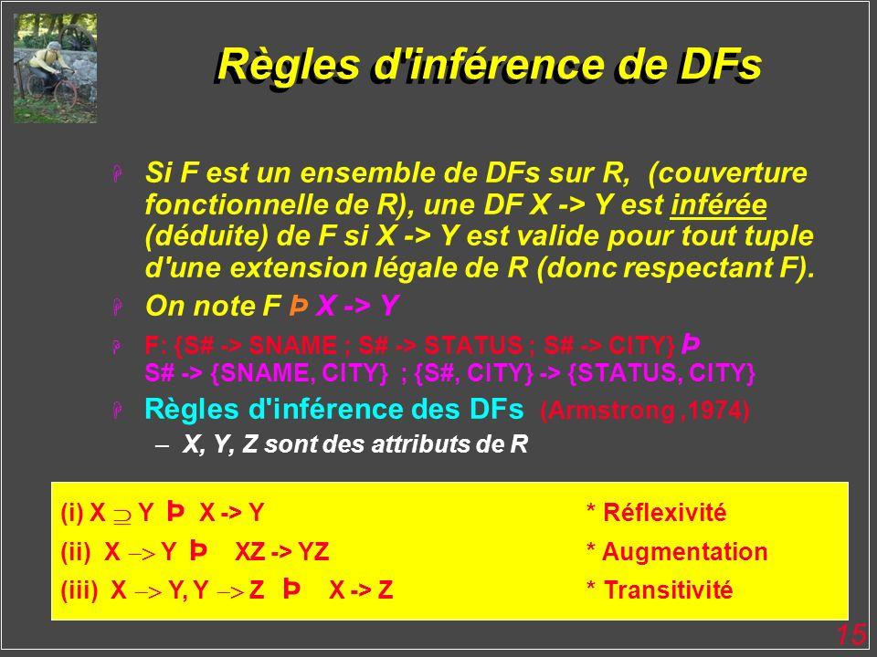 15 Règles d'inférence de DFs (i) X Y Þ X -> Y* Réflexivité (ii) X Y Þ XZ -> YZ* Augmentation (iii) X Y, Y Z Þ X -> Z* Transitivité H Si F est un ensem