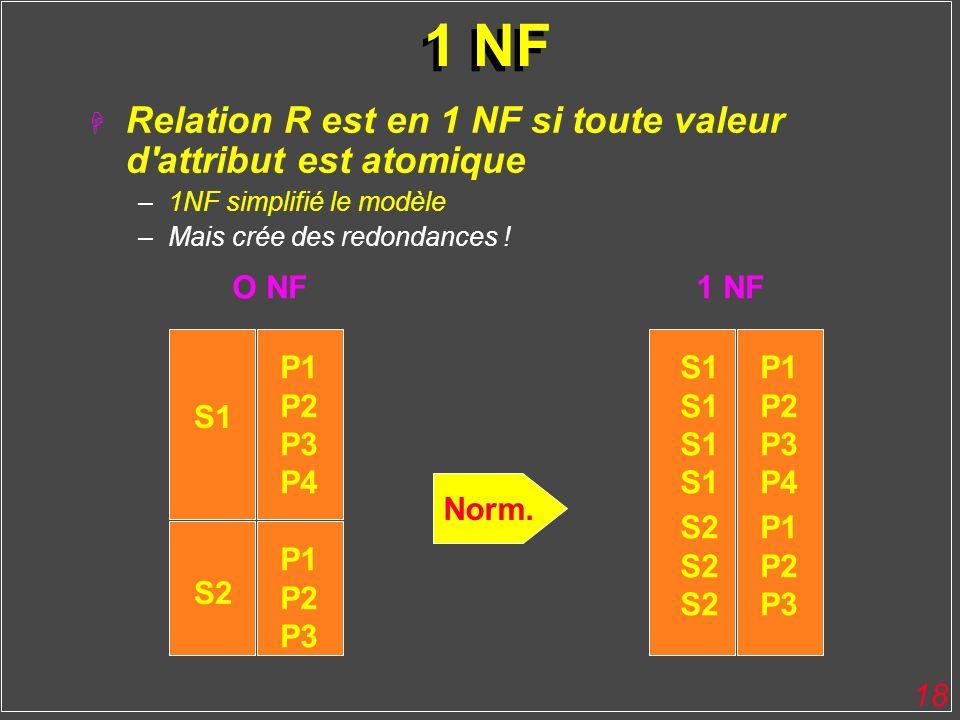 18 1 NF H Relation R est en 1 NF si toute valeur d'attribut est atomique –1NF simplifié le modèle –Mais crée des redondances ! P1 P2 P3 P4 S1 S2 P1 P2