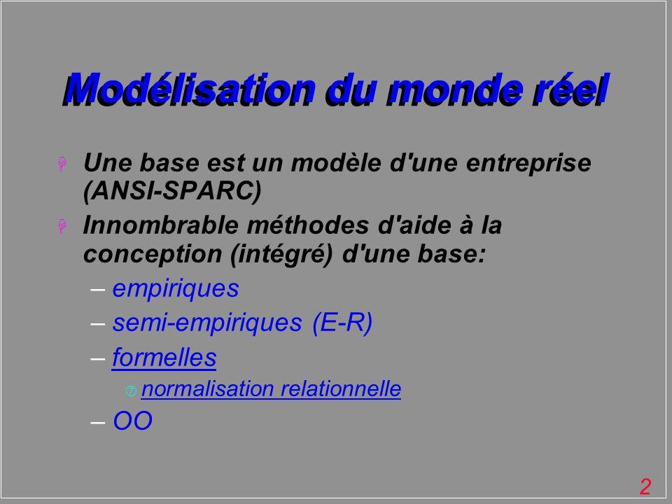 2 Modélisation du monde réel H Une base est un modèle d'une entreprise (ANSI-SPARC) H Innombrable méthodes d'aide à la conception (intégré) d'une base
