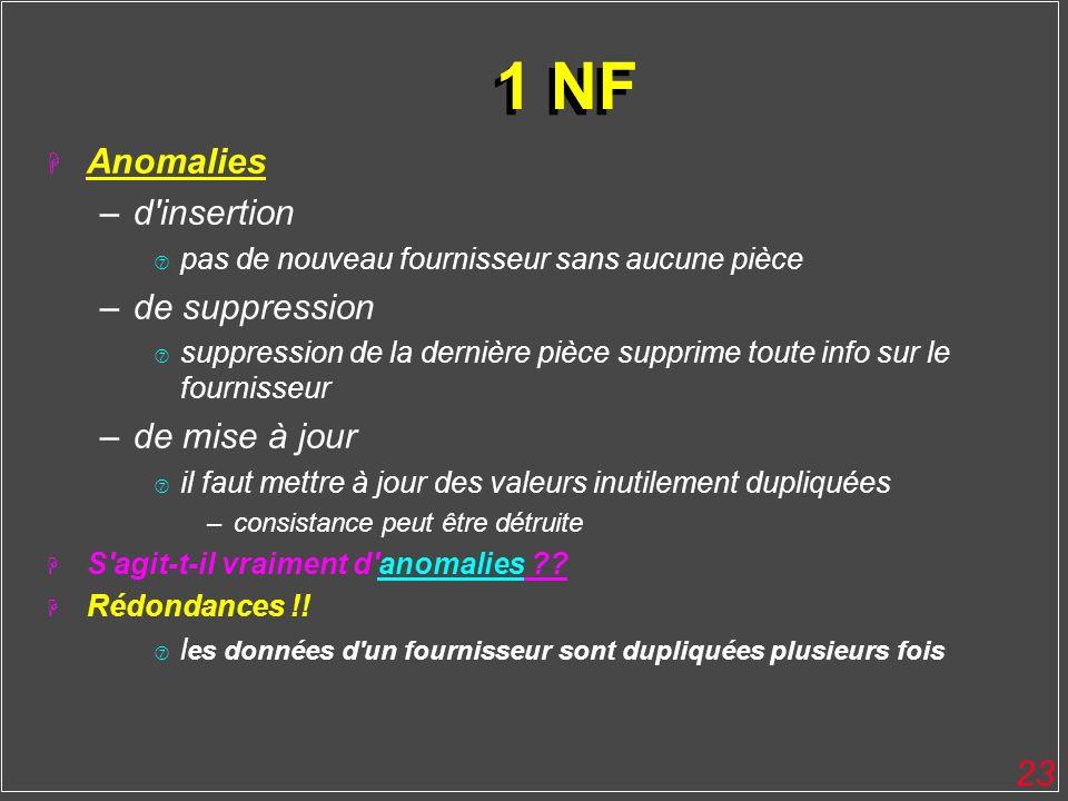 23 1 NF H Anomalies –d'insertion ‡ pas de nouveau fournisseur sans aucune pièce –de suppression ‡ suppression de la dernière pièce supprime toute info
