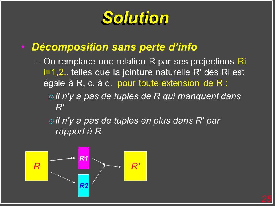 25 Solution Décomposition sans perte dinfo –On remplace une relation R par ses projections Ri i=1,2.. telles que la jointure naturelle R' des Ri est é