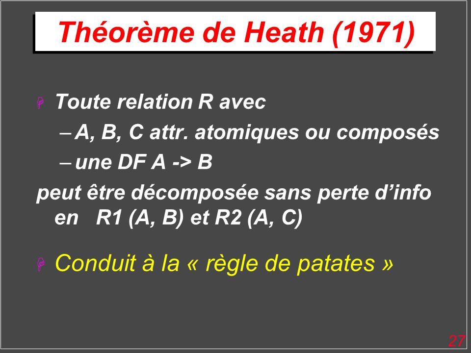 27 Théorème de Heath (1971) H Toute relation R avec –A, B, C attr. atomiques ou composés –une DF A -> B peut être décomposée sans perte dinfo en R1 (A