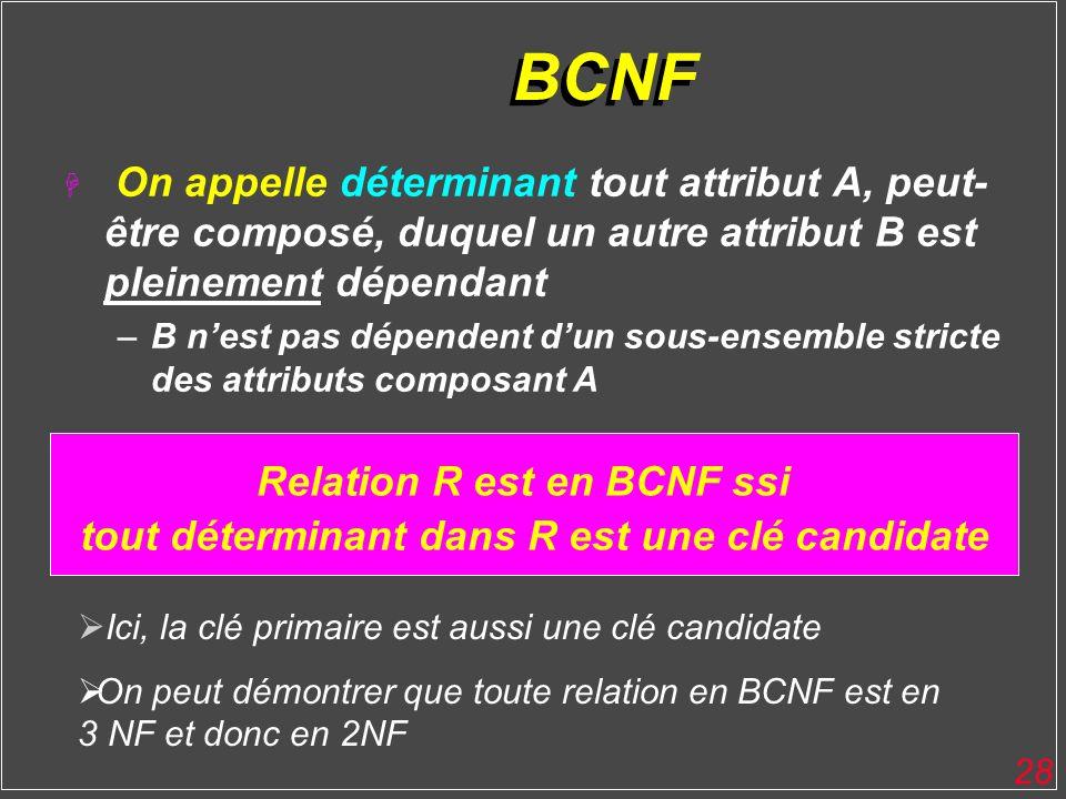 28 BCNF Relation R est en BCNF ssi tout déterminant dans R est une clé candidate H On appelle déterminant tout attribut A, peut- être composé, duquel