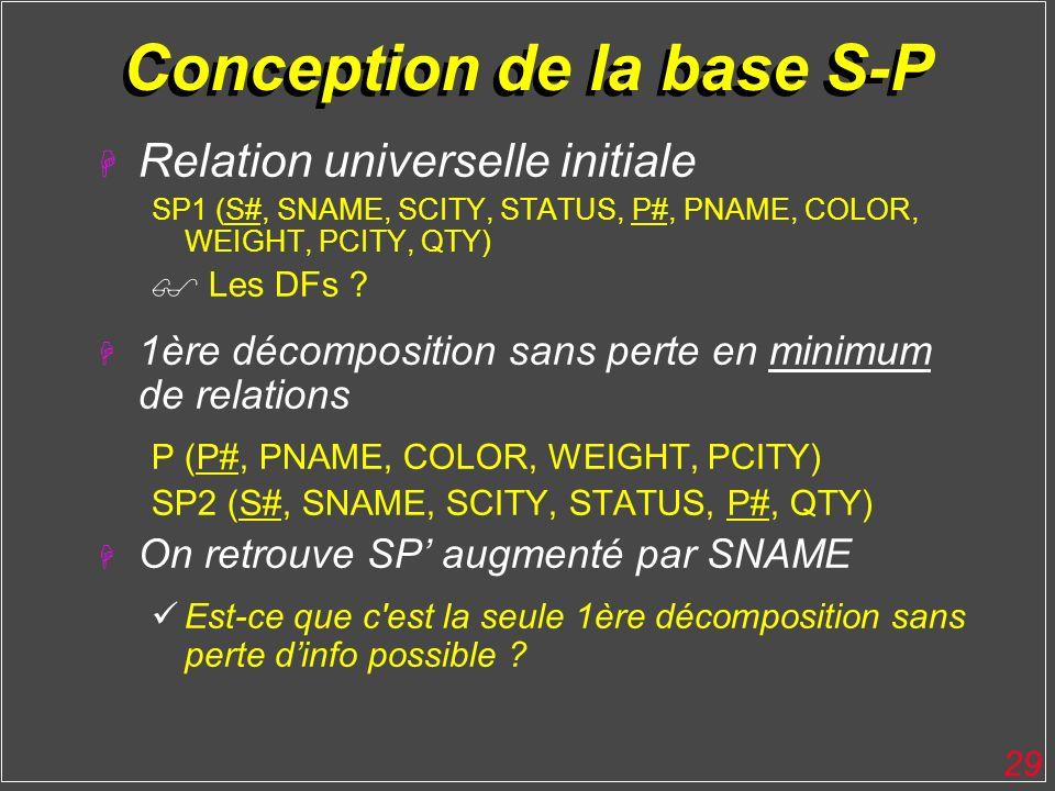 29 Conception de la base S-P H Relation universelle initiale SP1 (S#, SNAME, SCITY, STATUS, P#, PNAME, COLOR, WEIGHT, PCITY, QTY) Les DFs ? H 1ère déc