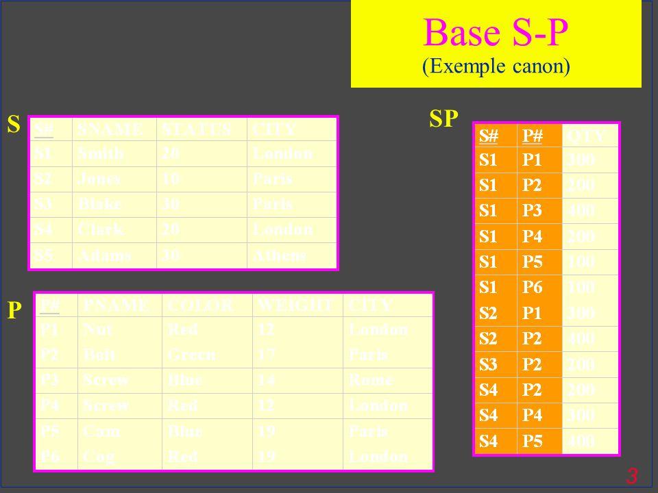 54 SS SP Décomposition BCNF alternative SSP